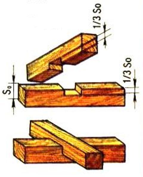 Как сделать соединение в полдерева 975
